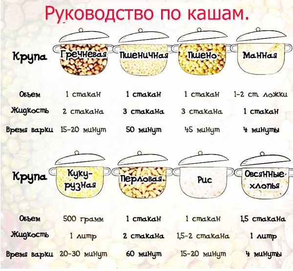 Полезные советы на кухнеПрактический совет